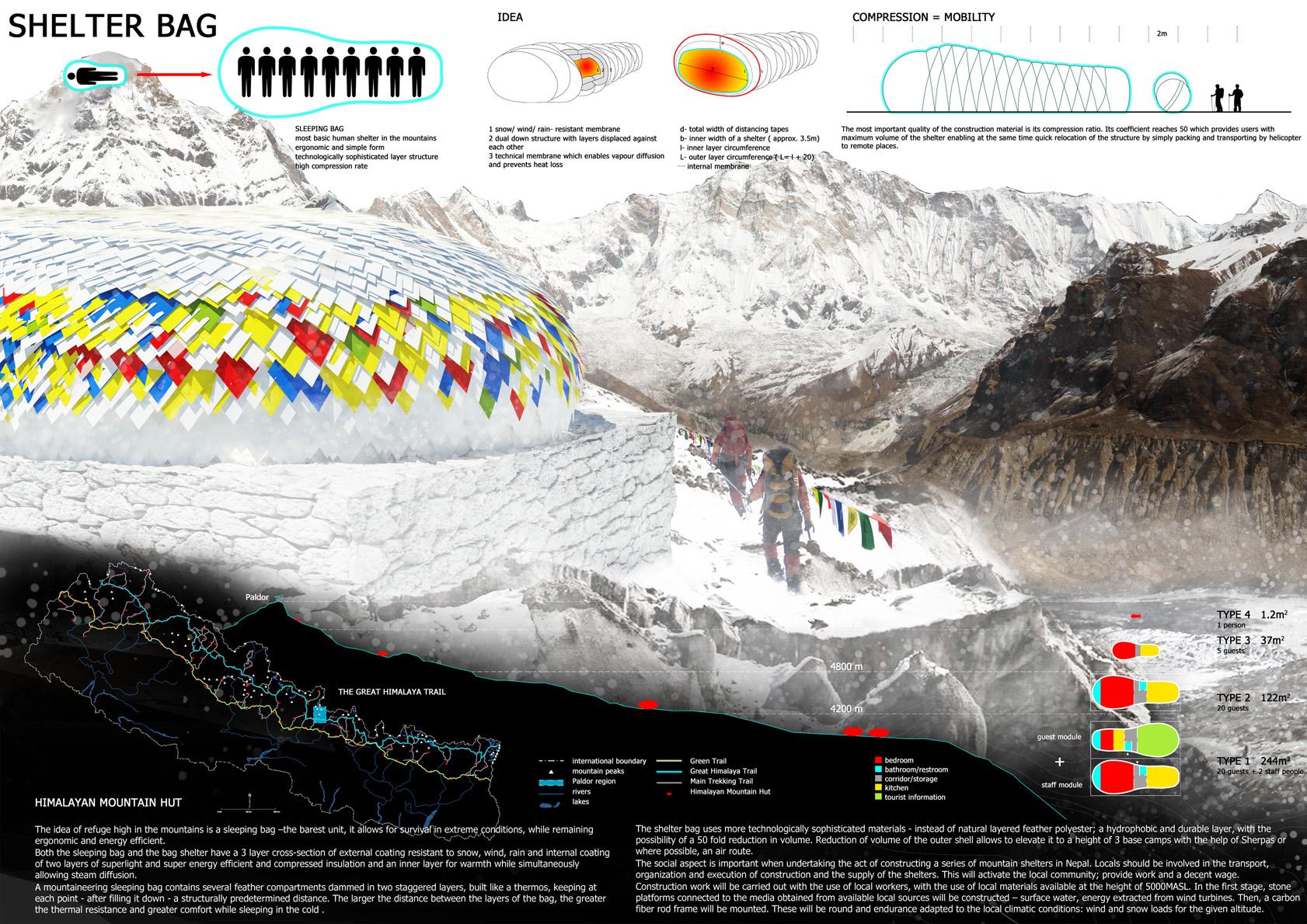 Himalayan Mountain Hut