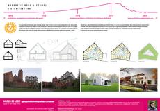Architektura jako sztuka kształtowania...