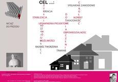 Cel architektury to wpływanie na rodzaj i jakość...