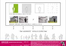 Architektura - ludzki czynnik w kształtowaniu...