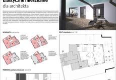 Zaproponowany przez nas model mieszkania wyróżnia...