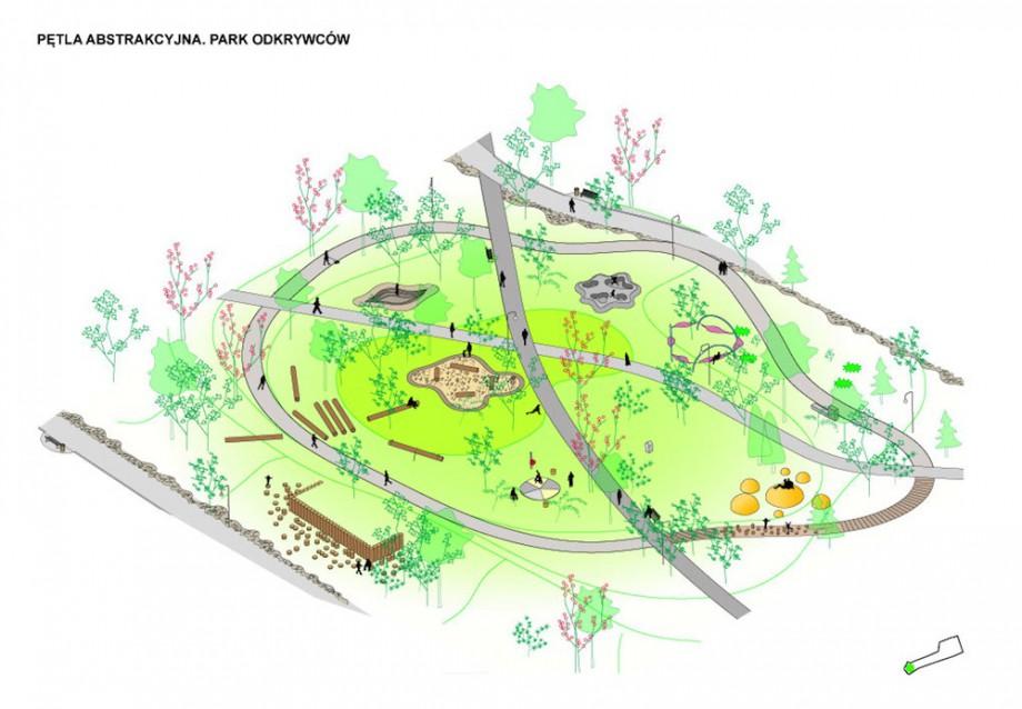 Park odkrywców, Pętla Abstrakcyjna