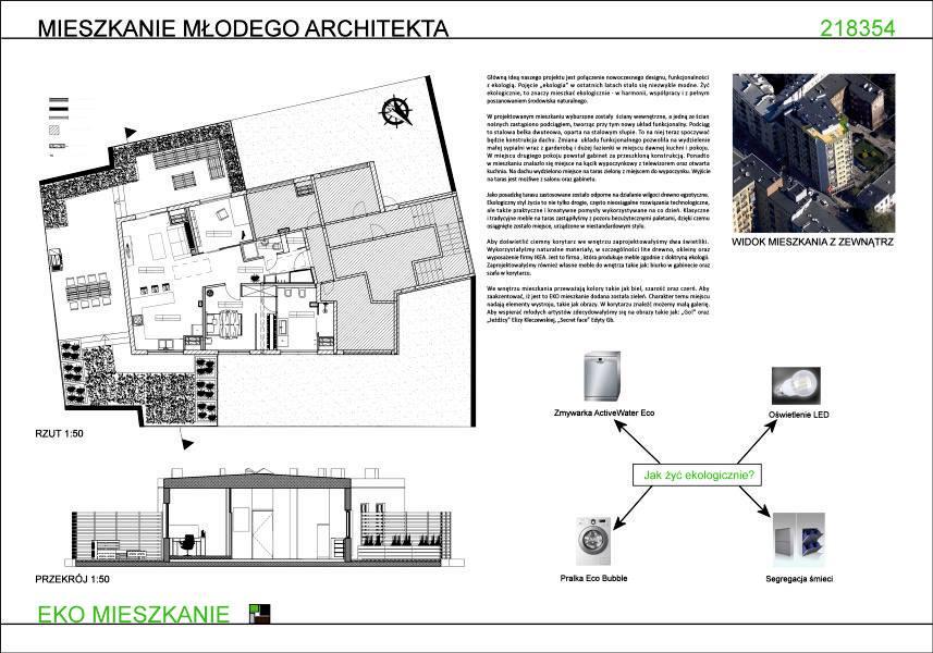 Projekt mieszkania, Mieszkanie młodego architekta, plebiscyt