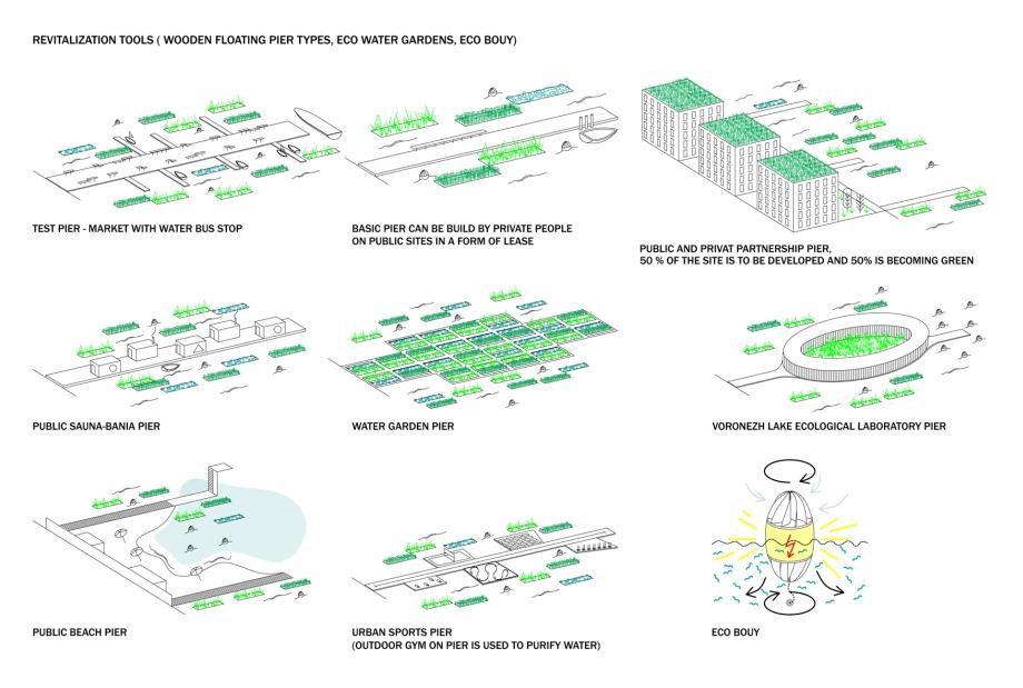 BudCud, architektura ekologiczna