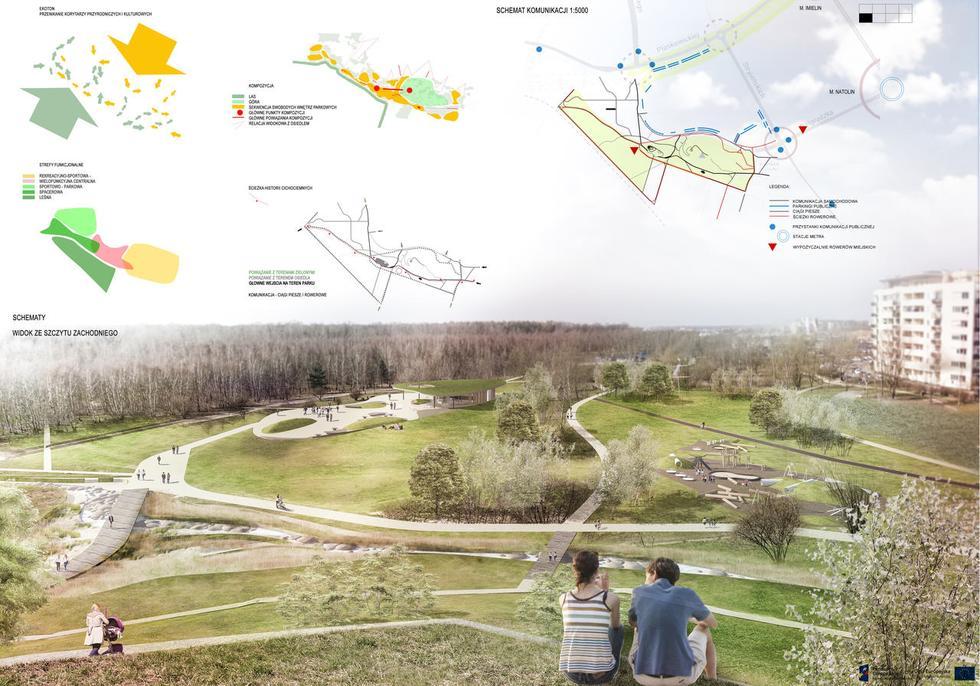 Park im. Cichociemnych Spadochroniarzy AK: startuje realizacja konkursowego projektu eM4 Pracowni Architektury Brataniec
