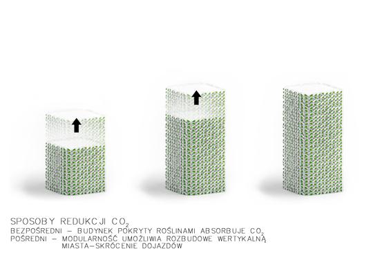 Ekologiczna ściana