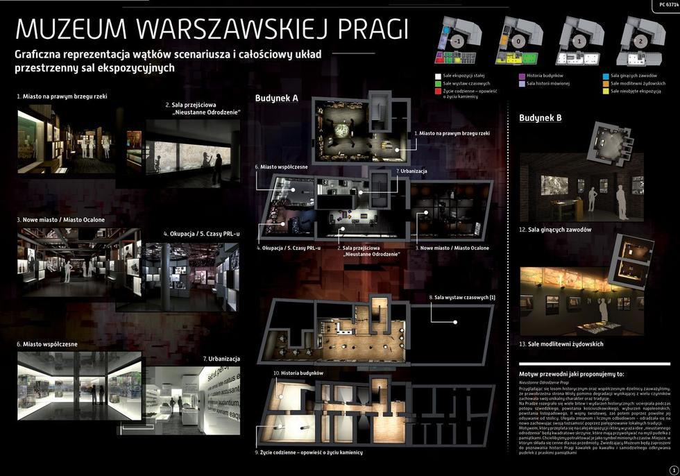 TEMPORA S.A., III nagroda w konkursie na koncepcję scenariusza i koncepcję plastyczno – przestrzenną ekspozycji stałej Muzeum Warszawskiej Pragi