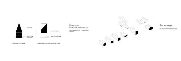 """""""Domy na wodzie"""" - pływające pawilony wystawowe, projekt WXCA"""