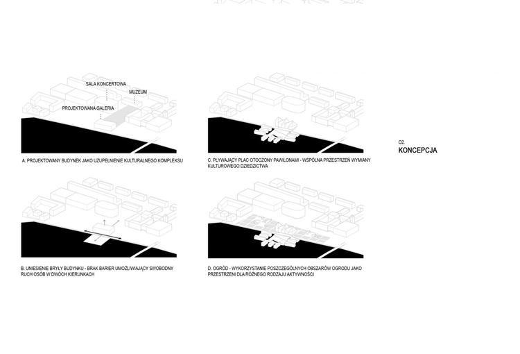 Pływające muzeum - koncepcja WXCA