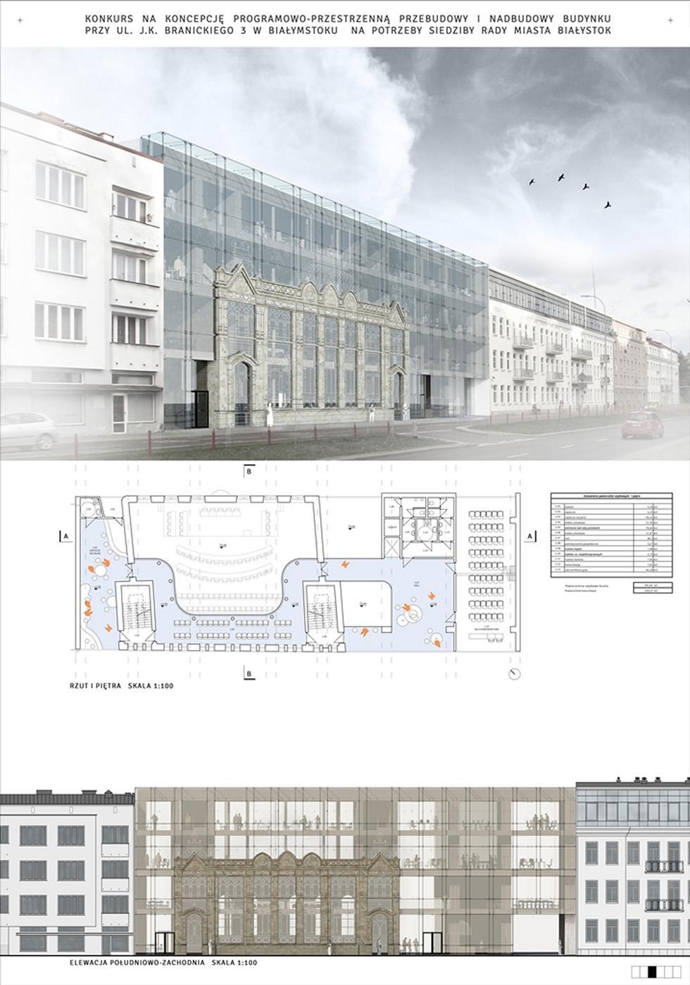 Bożnica, Białystok, Atelier Zetta