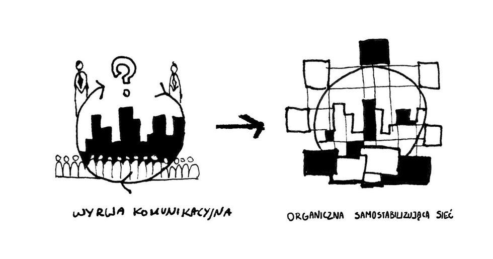 Metoda przeplotu: strategia dla miast w epoce sieci - wywiad z Piotrem Kamińskim