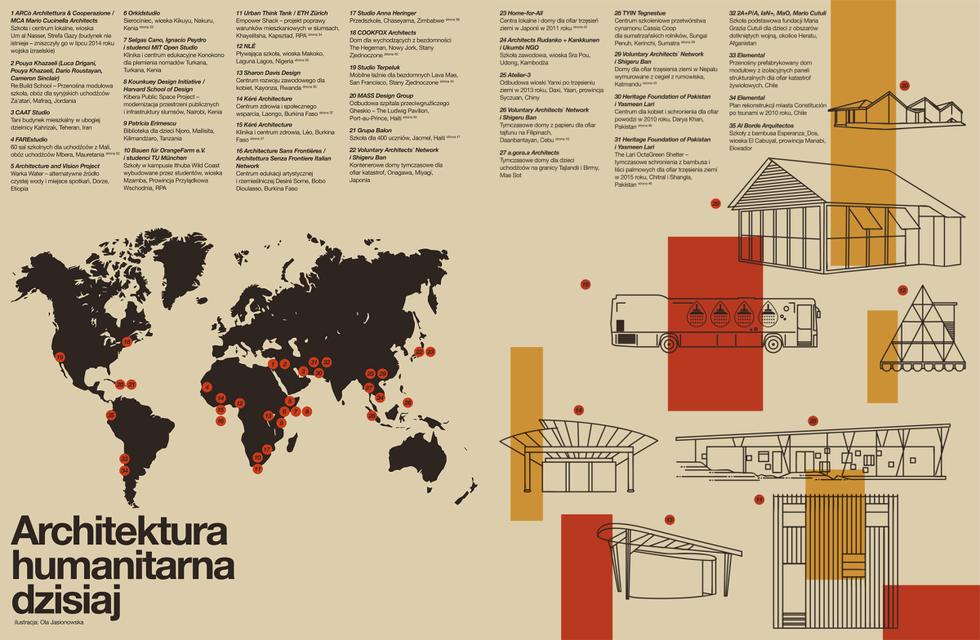 Achitektura humanitarna, mapa