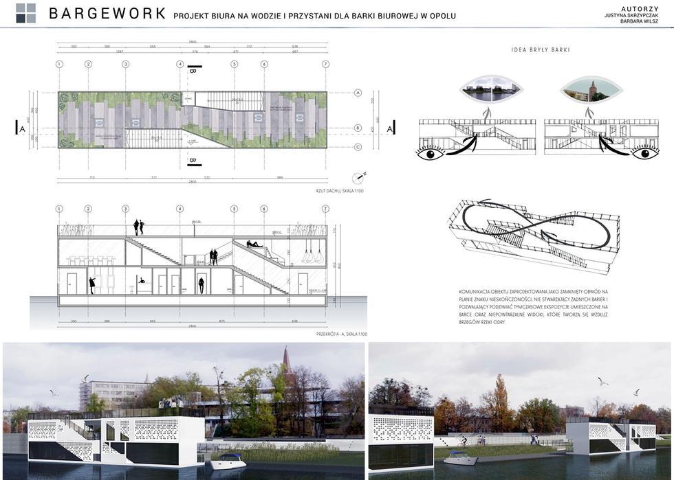 Wyniki konkursu Bargework Opole