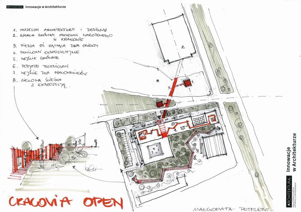 Cracovia open