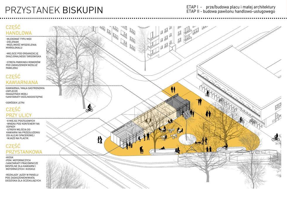 Przebudowa pętli tramwajowej na osiedlu Biskupin