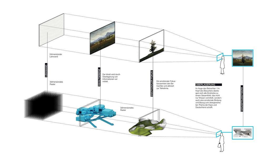 GRAFT_GermanPavilionExpoDubai_Pavilion layering (Copy)