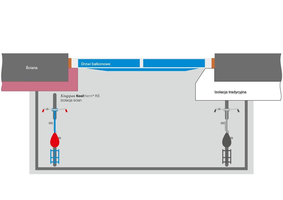 Nowoczesna izolacja ścian w systemie ETICS