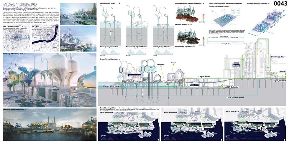 Laka Competition 2018: architektura jako remedium