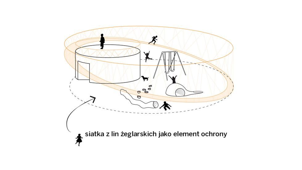 Konkurs KOŁO 2019 – nagrodzone projekty toalety z ogrodem zabaw w Olsztynie