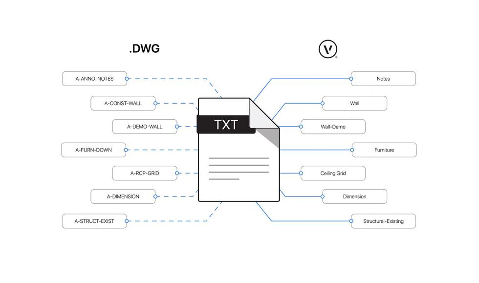 dxf-dwg-improvements (Copy)