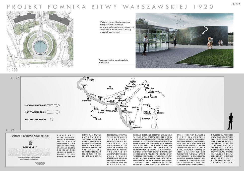 Pomnik Bitwy Warszawskiej: wyniki konkursu