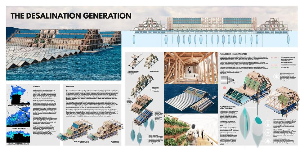 Laka Competition: Architecture that Reacts 2020 – wyniki konkursu
