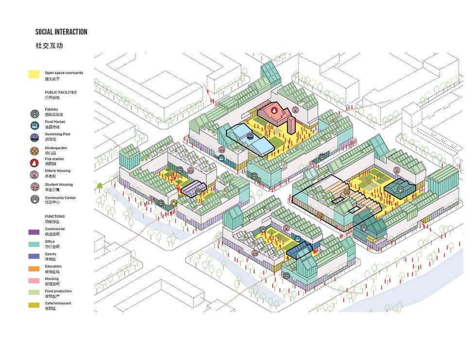 Miasto postpandemiczne. Jak powinny wyglądać samowystarczalne jednostki miejskie po pandemii?