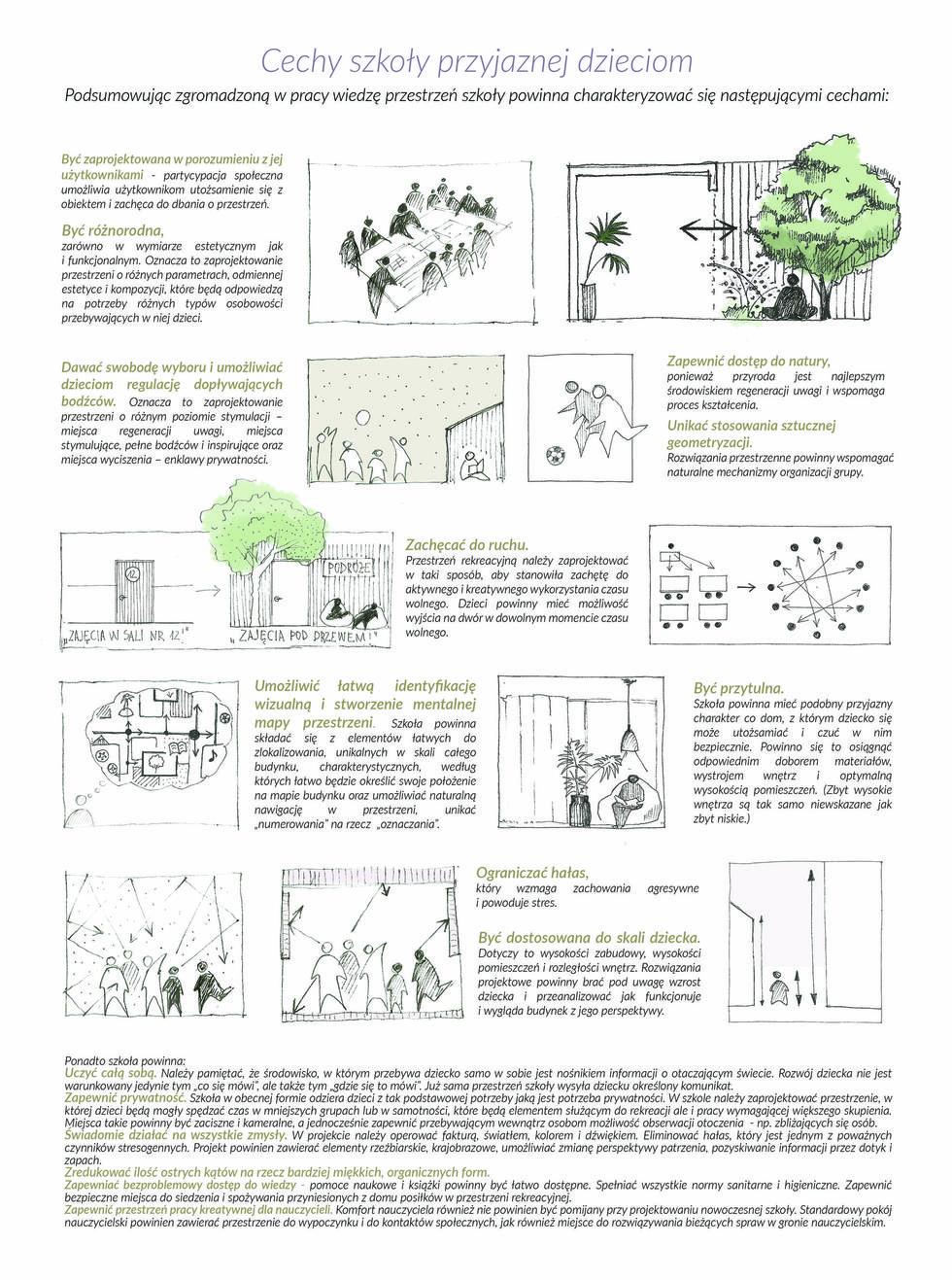Projekt szkoły podstawowej przyjaznej dzieciom – adaptacja terenów poprzemysłowych na centrum edukacyjne