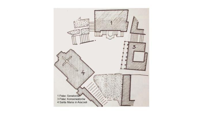 Historia architektury i urbanistyki – strata czasu czy pożyteczna wiedza
