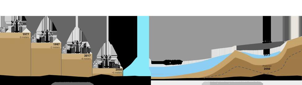 Woda jako nowe środowisko życia