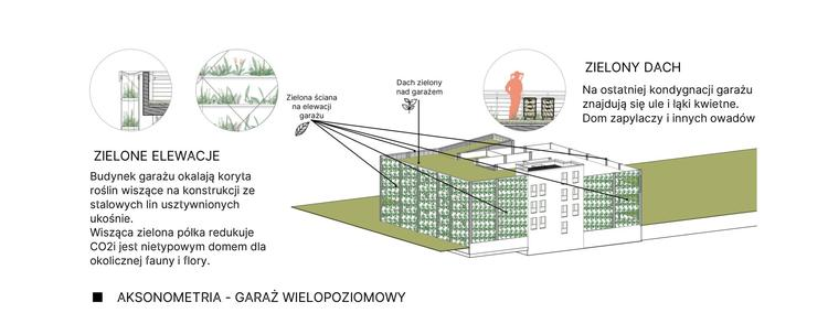 Pierwsze w Polsce osiedle z drewna: wyniki konkursu architektonicznego