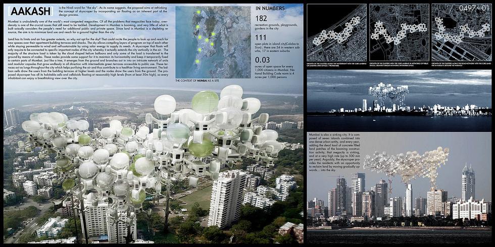 AAkash Skyscraper, Lemire Abdul Halim Chehab, Suraj Ramkumar Suthar, Swapnil Sanjay Gawande, Wielka Brytania