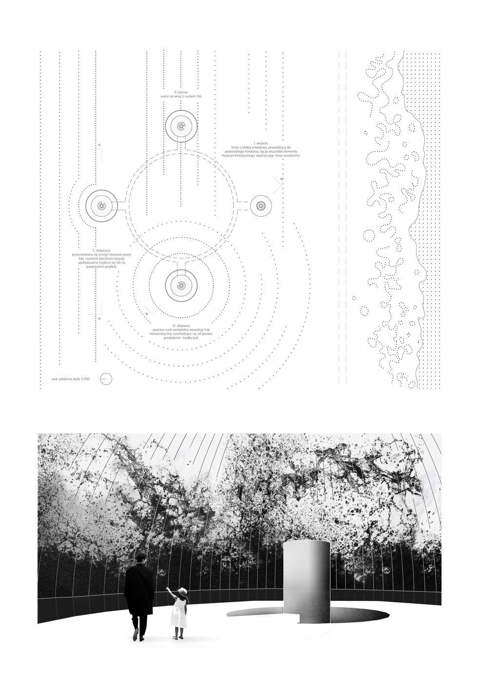 Horyzont – obserwatorium kinetyczne