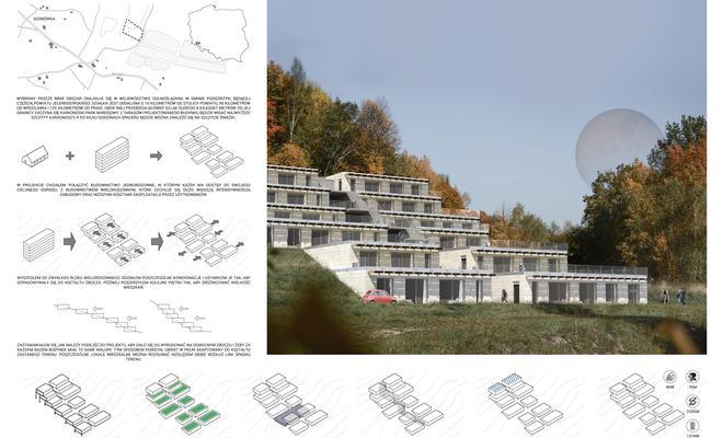 Modelowa zabudowa wielorodzinna na zboczu - koncepcja budynku w gminie Podgórzyn